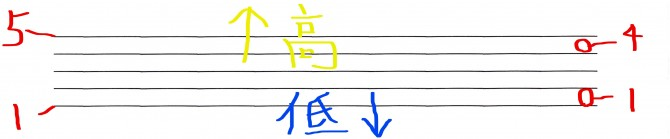 gosenfu2